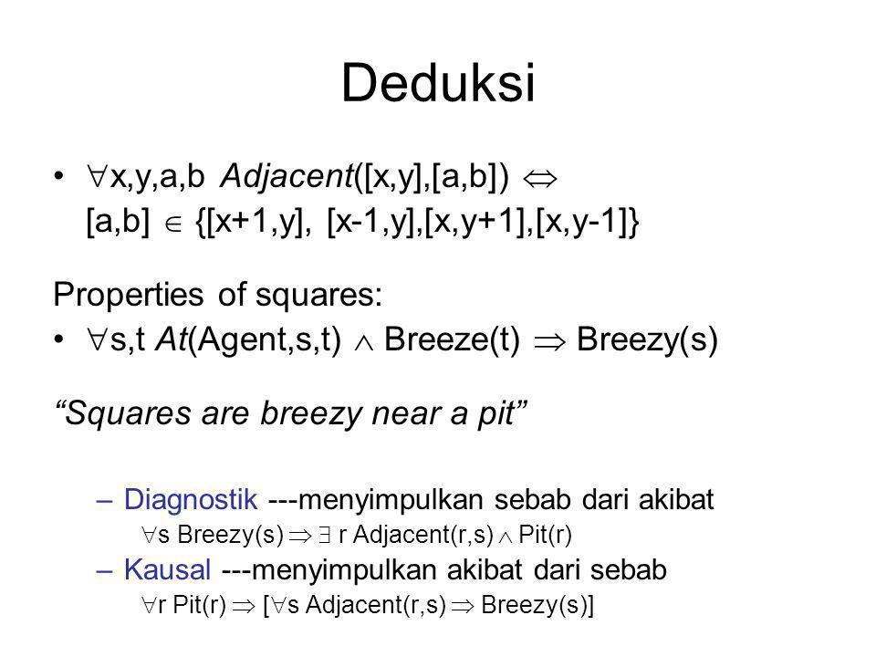 Deduksi x,y,a,b Adjacent([x,y],[a,b]) 